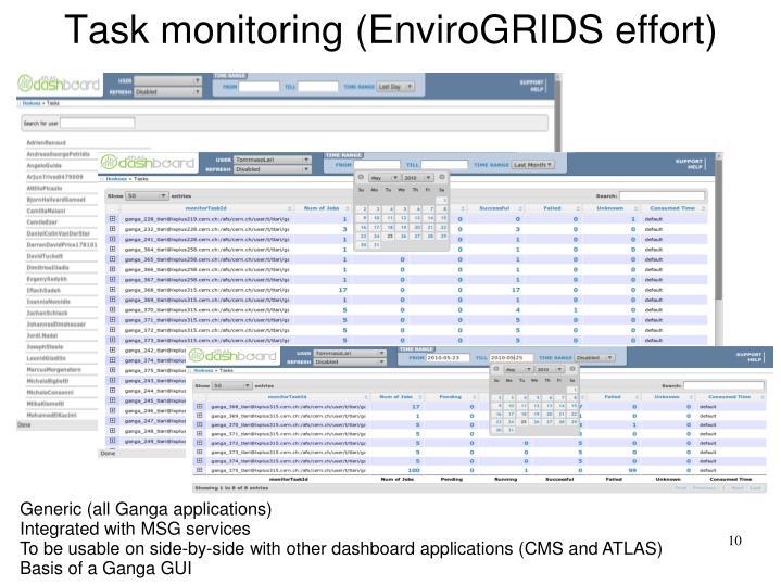 Task monitoring (EnviroGRIDS effort)