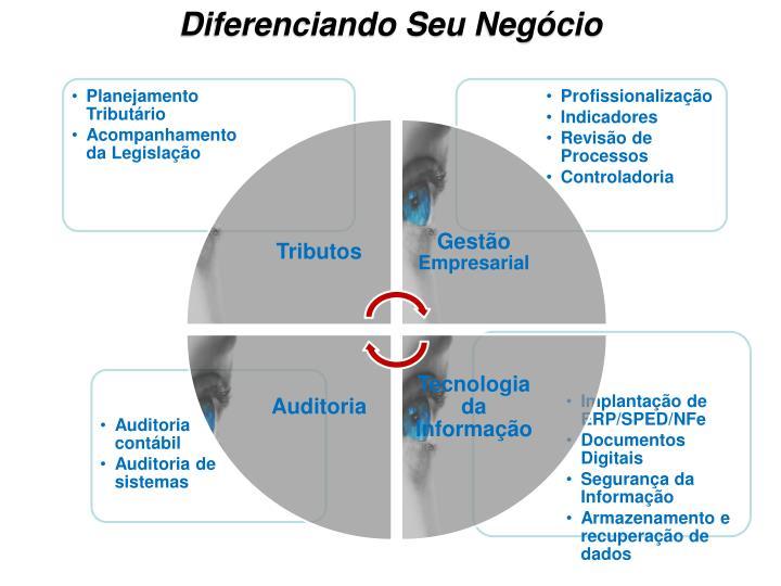 Diferenciando Seu Negócio