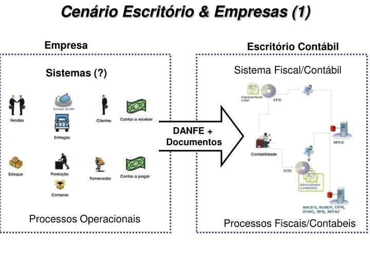 Cenário Escritório & Empresas (1)