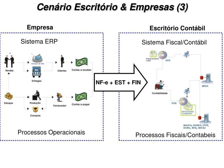 Cenário Escritório & Empresas (3)