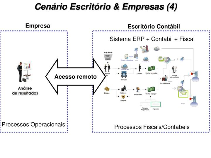 Cenário Escritório & Empresas (4)