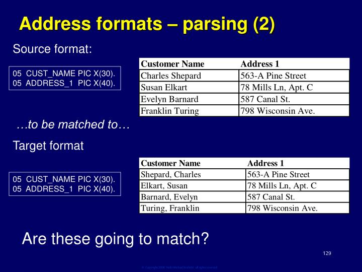 Address formats – parsing (2)