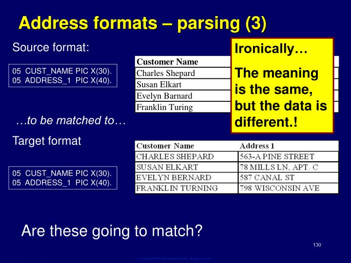 Address formats – parsing (3)