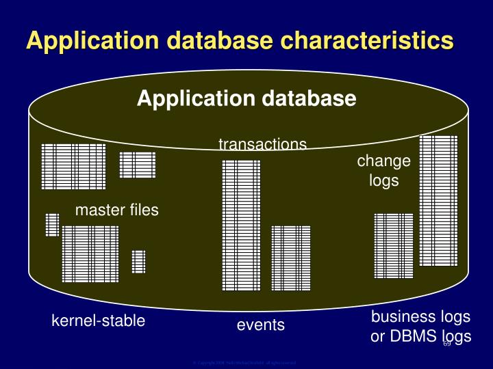 Application database characteristics