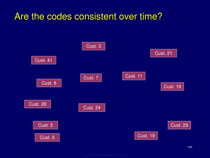Are the codes consistent over time?