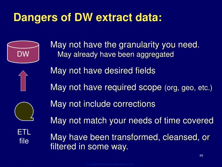 Dangers of DW extract data: