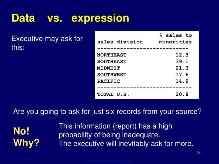 Data    vs.   expression