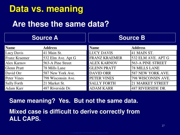 Data vs. meaning