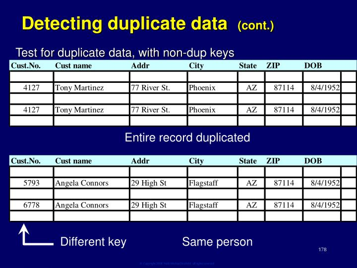 Detecting duplicate data