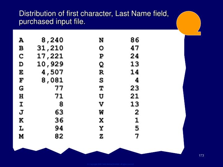 Distribution of first character, Last Name field, purchased input file.