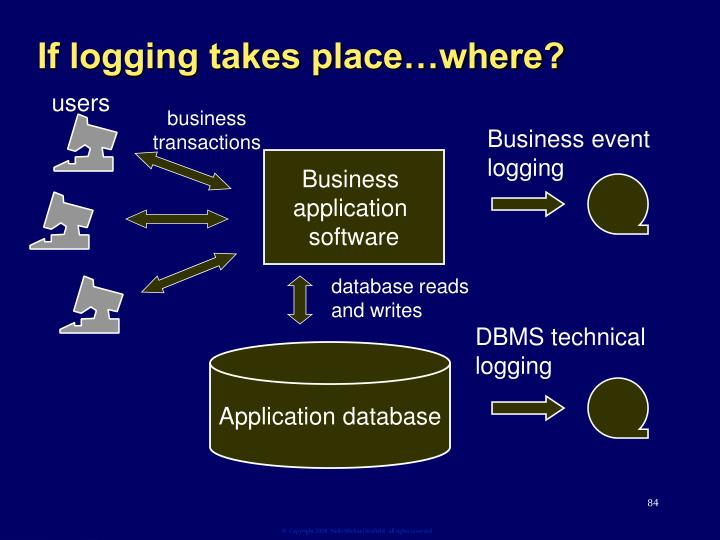 If logging takes place…where?