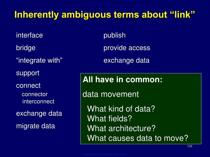 "Inherently ambiguous terms about ""link"""