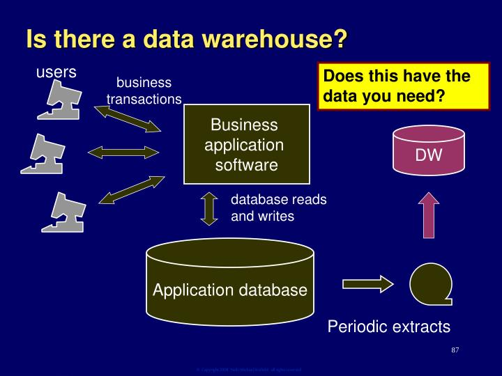Is there a data warehouse?