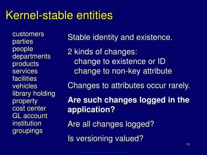 Kernel-stable entities
