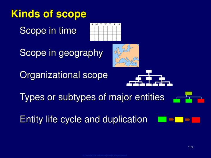 Kinds of scope