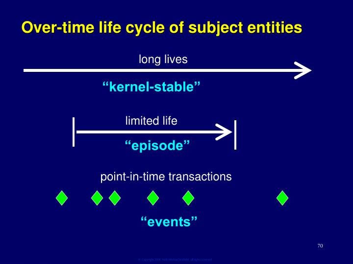 Over-time life cycle of subject entities