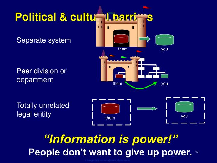 Political & cultural barriers
