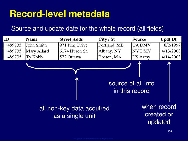 Record-level metadata