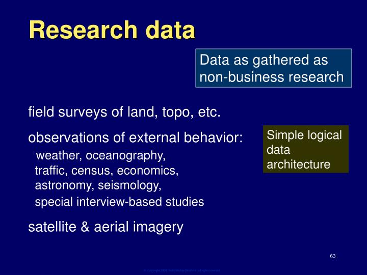 Research data
