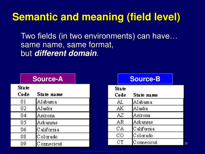 Semantic and meaning (field level)