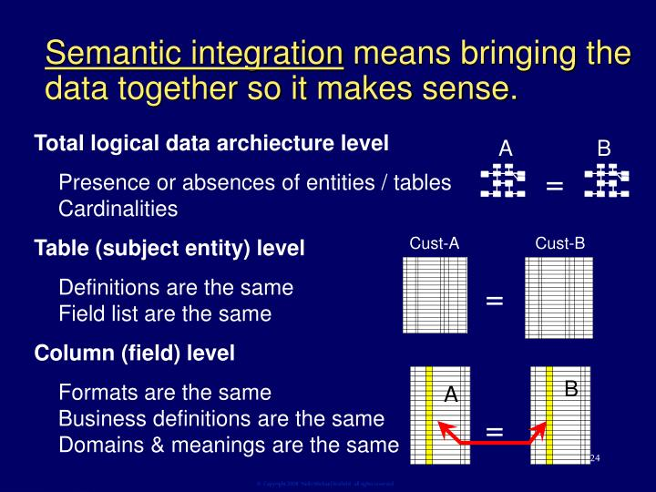 Semantic integration