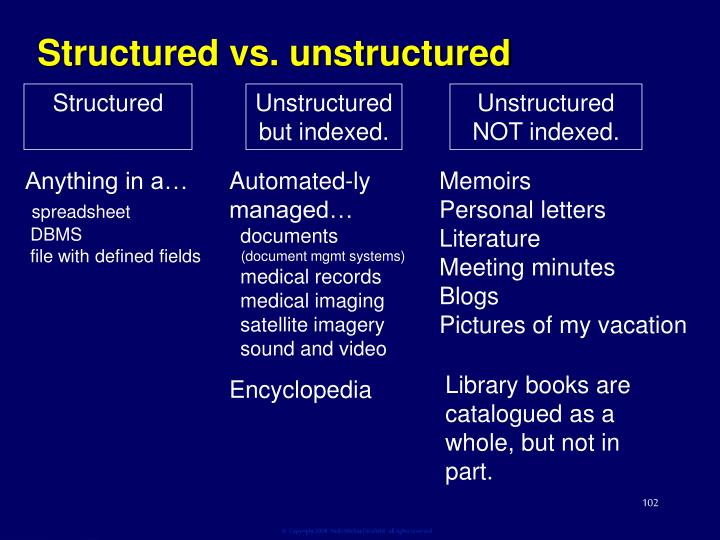 Structured vs. unstructured