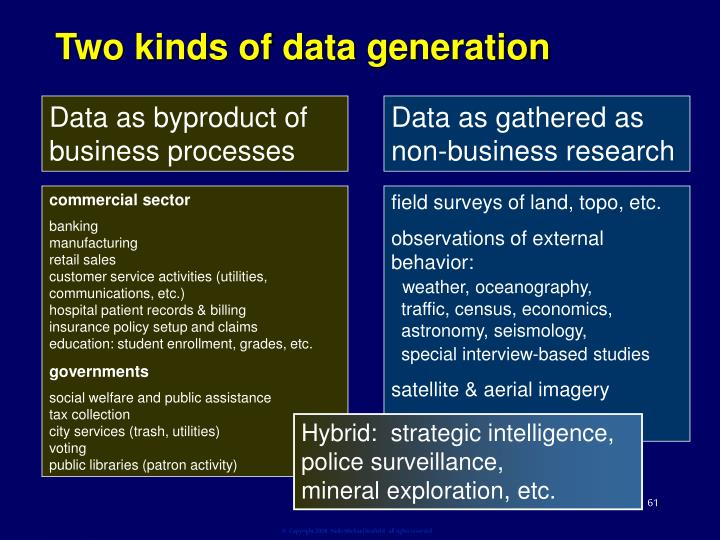 Two kinds of data generation
