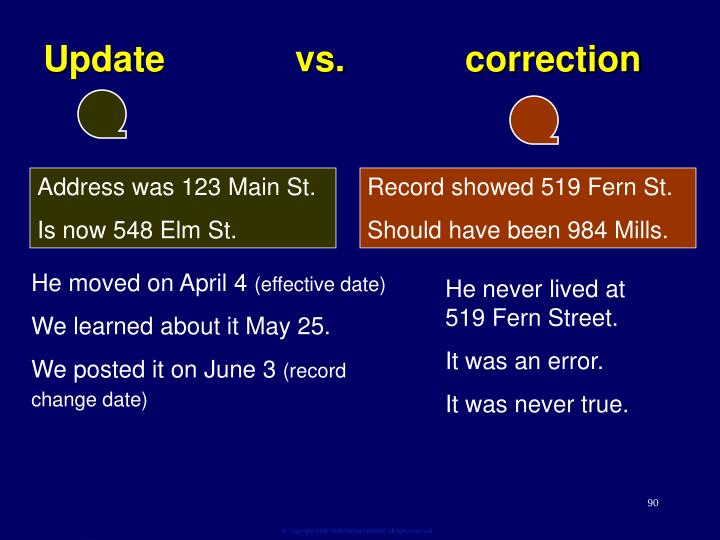 Update             vs.            correction