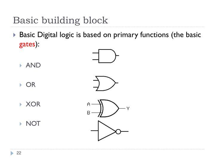 Basic building block