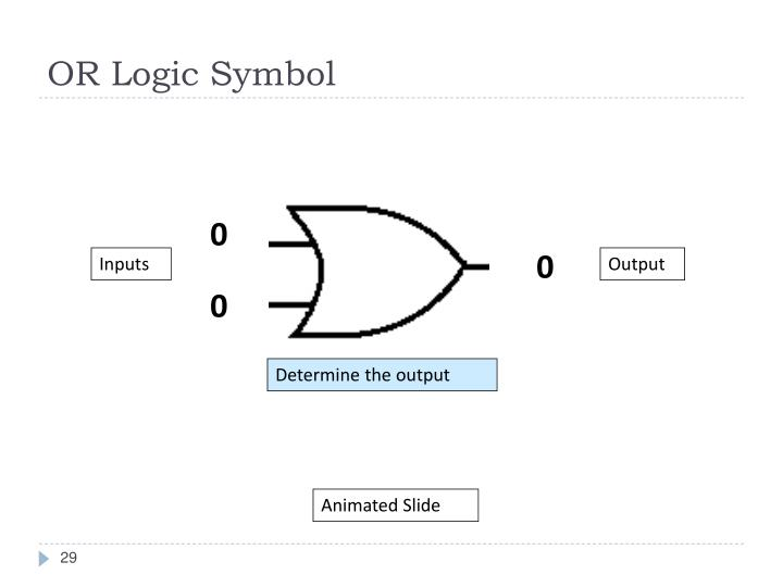 OR Logic Symbol
