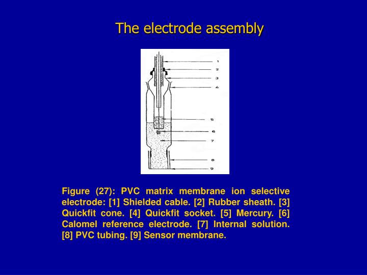 The electrode assembly