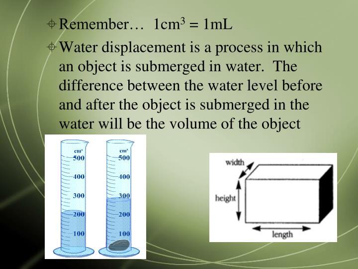 Remember…1cm
