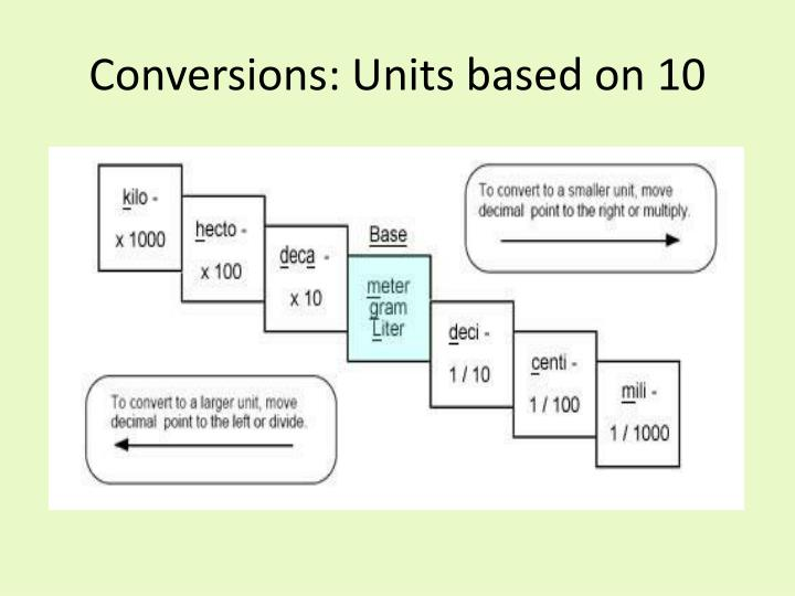 Conversions: Units based on 10