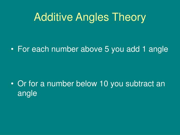 Additive Angles Theory