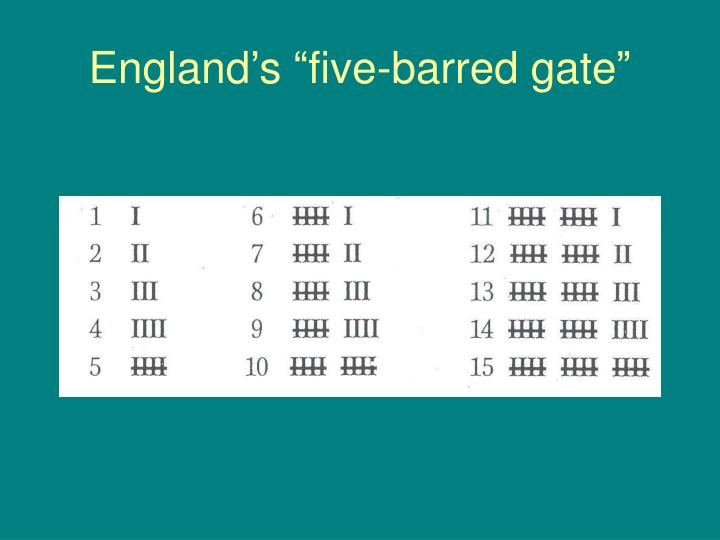 "England's ""five-barred gate"""