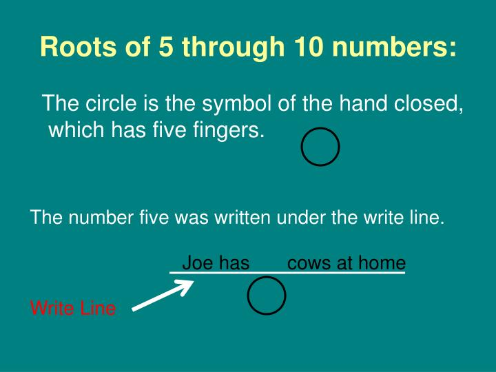 Roots of 5 through 10 numbers: