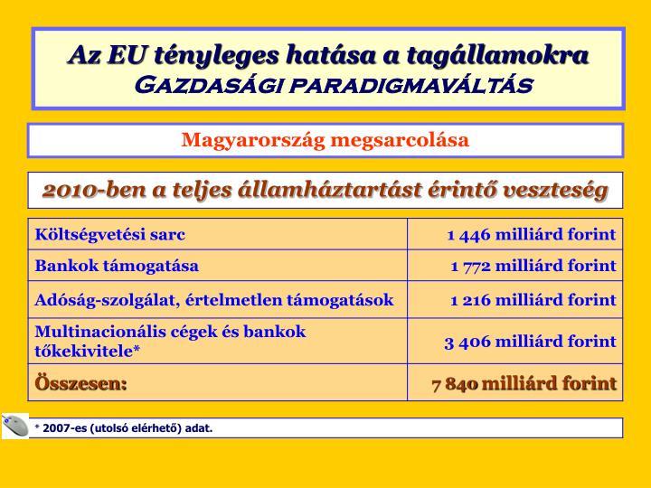 Az EU tényleges hatása a tagállamokra
