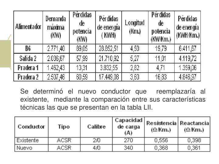 Se determinó el nuevo conductor que  reemplazaría al existente,  mediante la comparación entre sus características técnicas las que se presentan en la tabla LII.