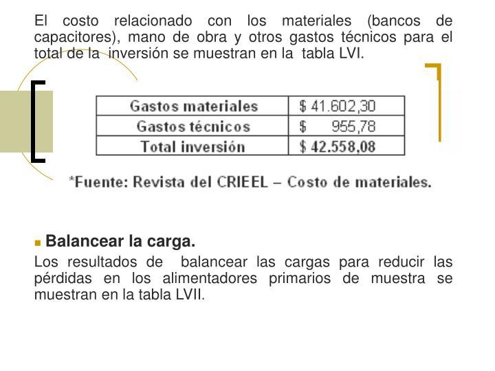 El costo relacionado con los materiales (bancos de capacitores), mano de obra y otros gastos técnicos para el total de la  inversión se muestran en la  tabla LVI.