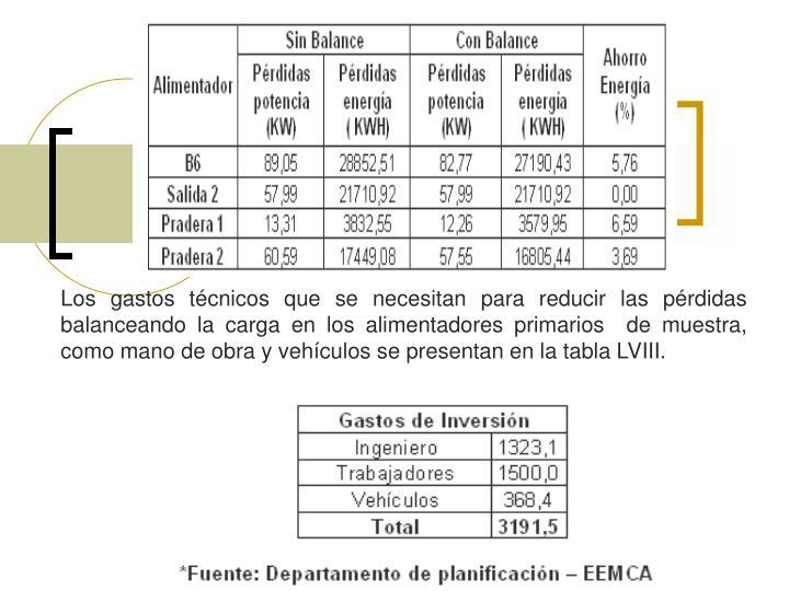 Los gastos técnicos que se necesitan para reducir las pérdidas balanceando la carga en los alimentadores primarios  de muestra, como mano de obra y vehículos se presentan en la tabla LVIII.