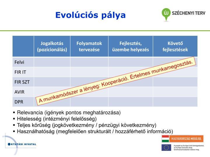 Evolúciós pálya