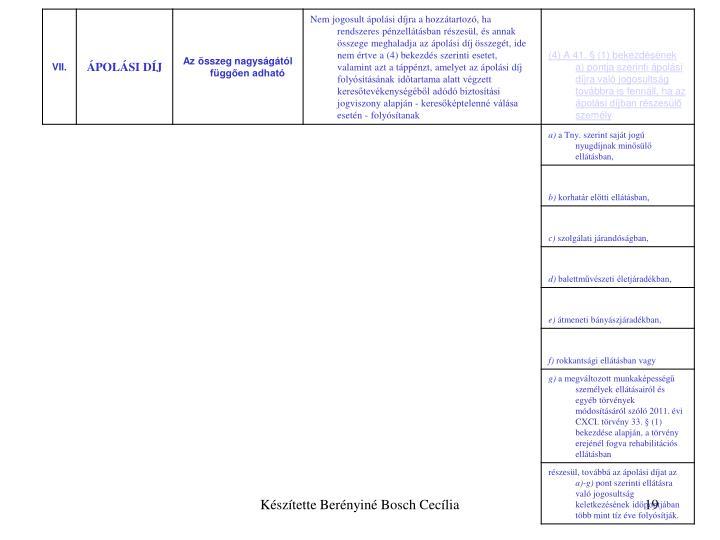 Készítette Berényiné Bosch Cecília
