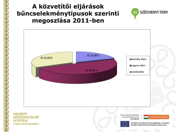 A közvetítői eljárások bűncselekménytípusok szerinti megoszlása 2011-ben