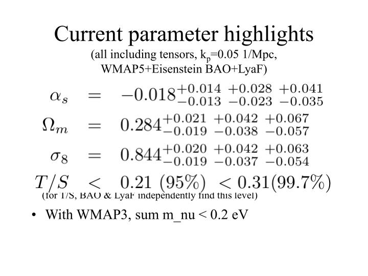 Current parameter highlights
