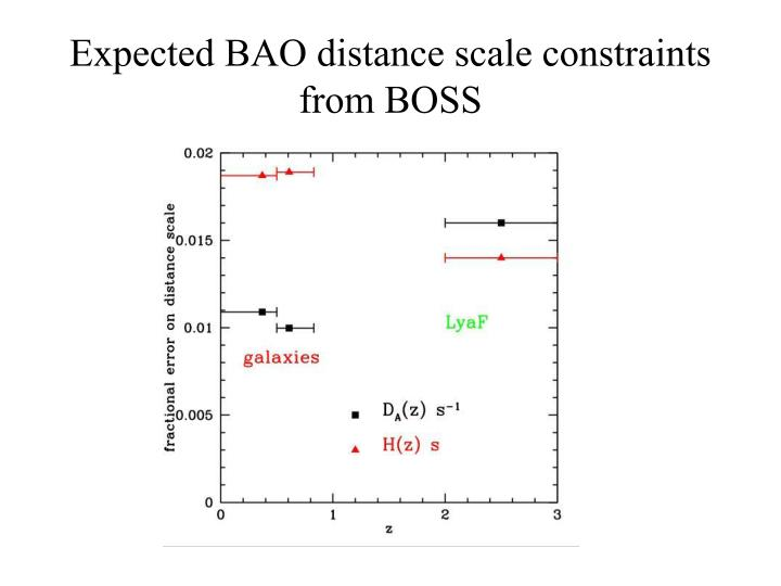 Expected BAO distance scale constraints from BOSS