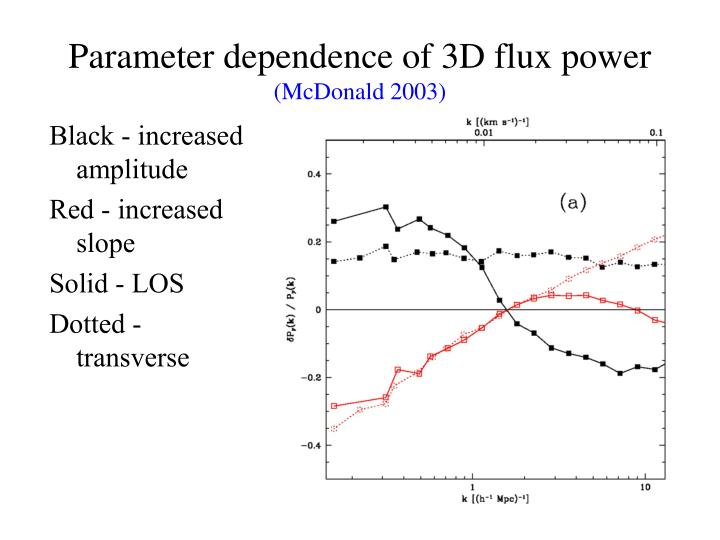 Parameter dependence of 3D flux power