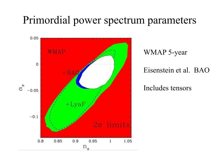 Primordial power spectrum parameters