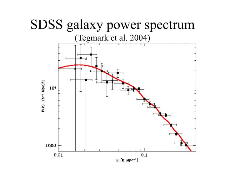 SDSS galaxy power spectrum