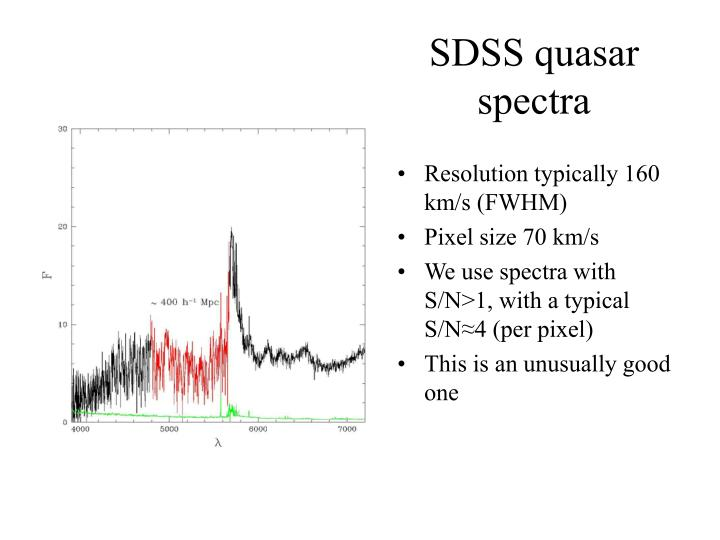 SDSS quasar spectra