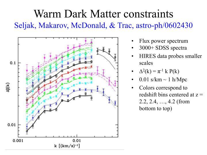 Warm Dark Matter constraints